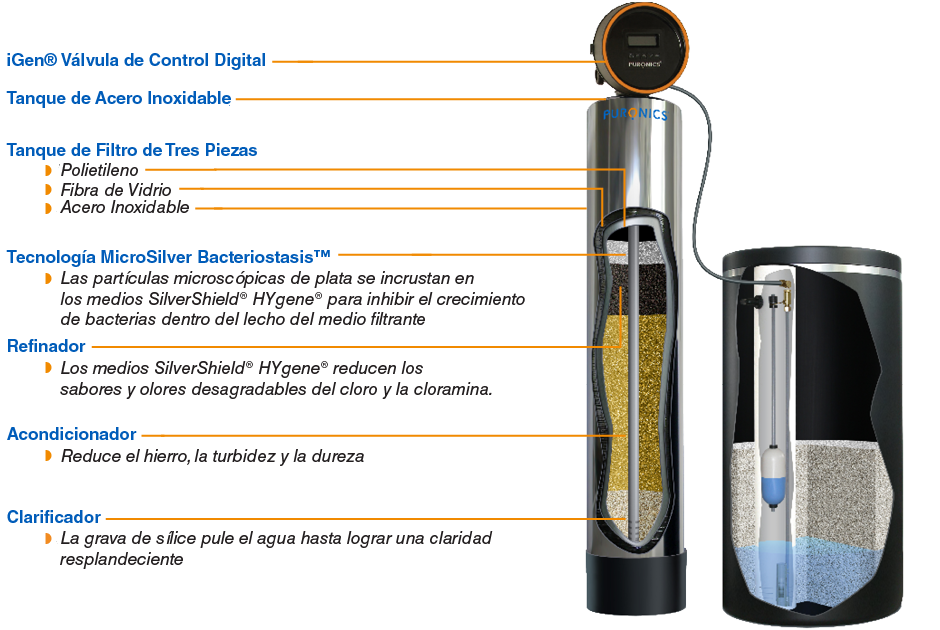 Life Water Filter Unit